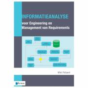 Informatieanalyse voor Requirements Engineering en Managemen